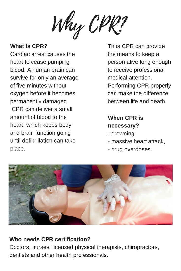 Why Learn CPR? - Citizen CPR Tulsa